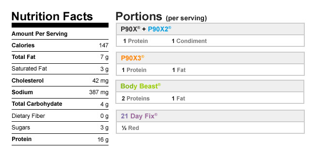 Teriyaki salmon bites nutrition facts and meal plan portions