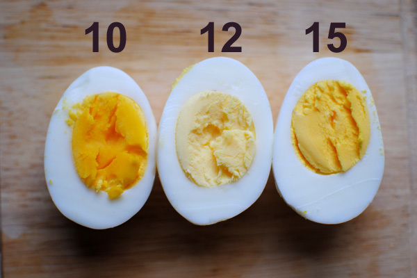 How to cook and peel hard boiled eggs times method 1