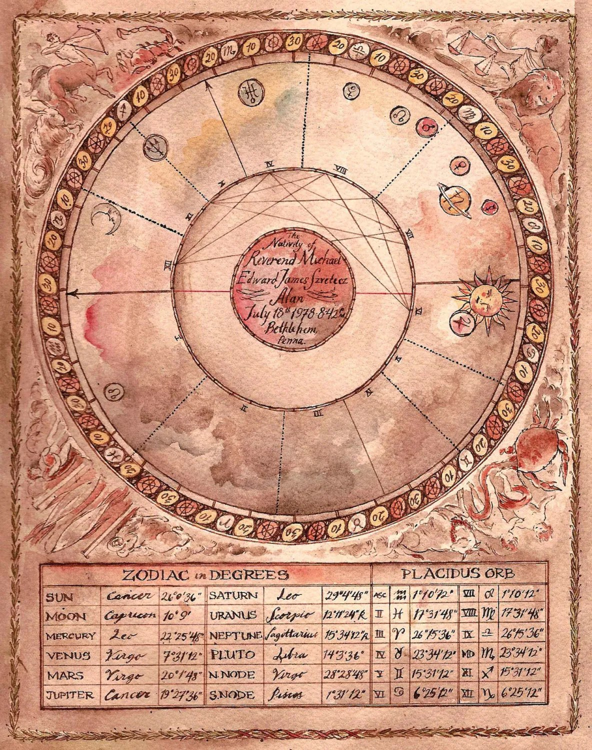Hand Painted Astrological Chart 1 Deposit