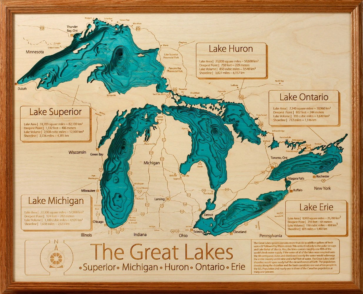 Great Lakes 16x20 3d Wall Art By Lakeartcollection On Etsy