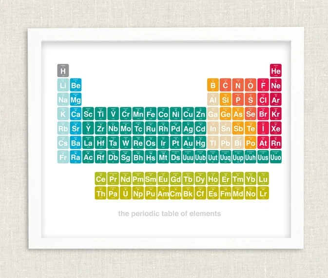 Science Chemistry Periodic Table Poster 16 x 12 Giclee Print Unique Teacher Wedding Nursery or Kids Gift