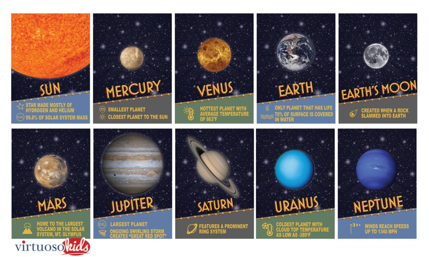 Printable Poster Of Solar System Page 4