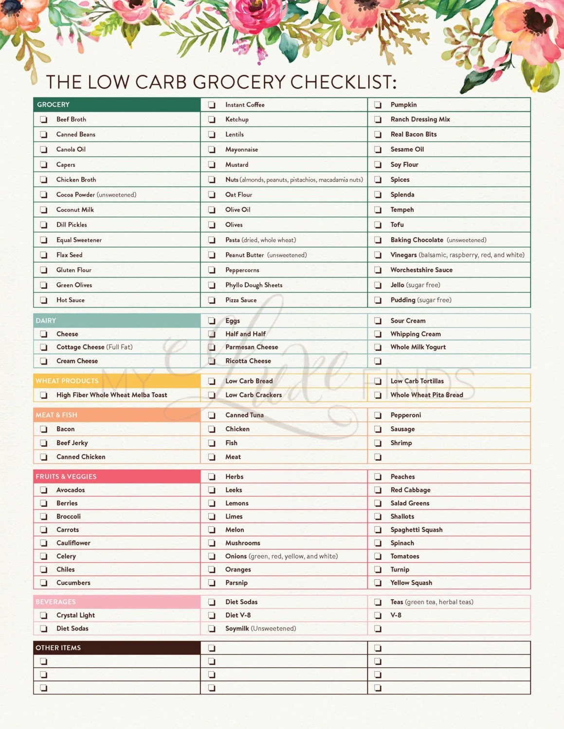 Low Carbt Grocery Shopping Checklist Printable