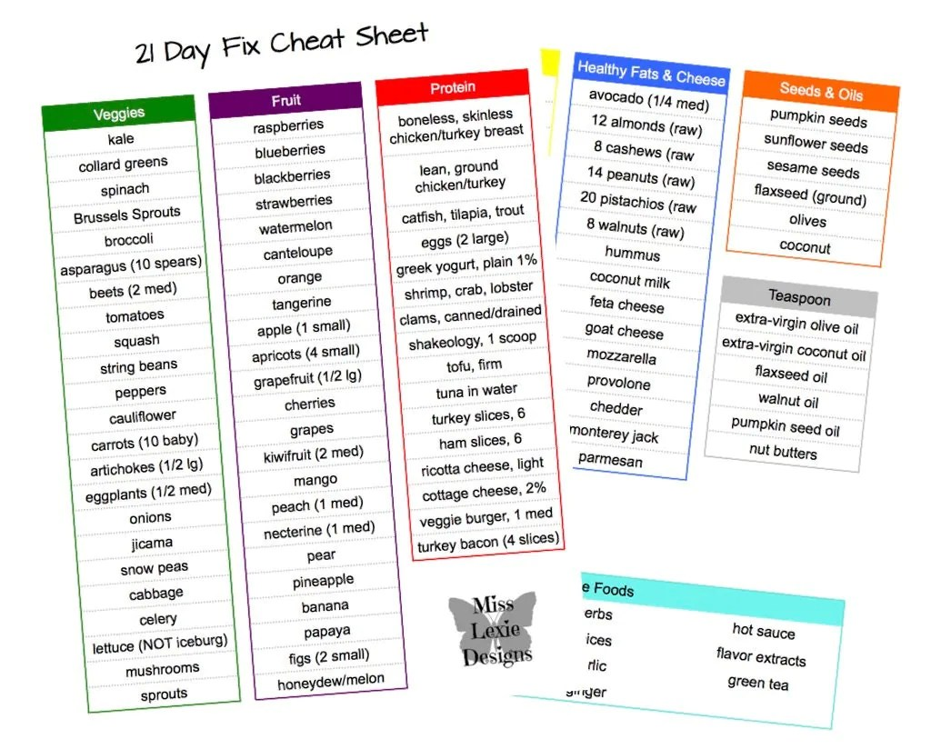 21 Day Fix Cheat Sheet By Misslexiedesigns On Etsy