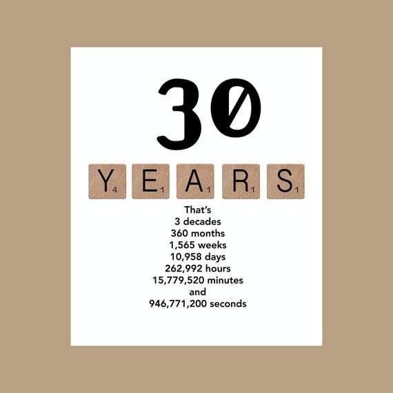 60 Birthday Sayings Men