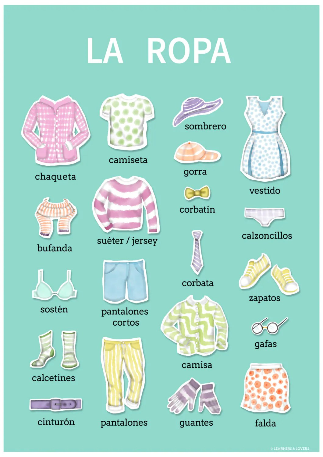 La Ropa The Clothes Spanish Teaching Poster