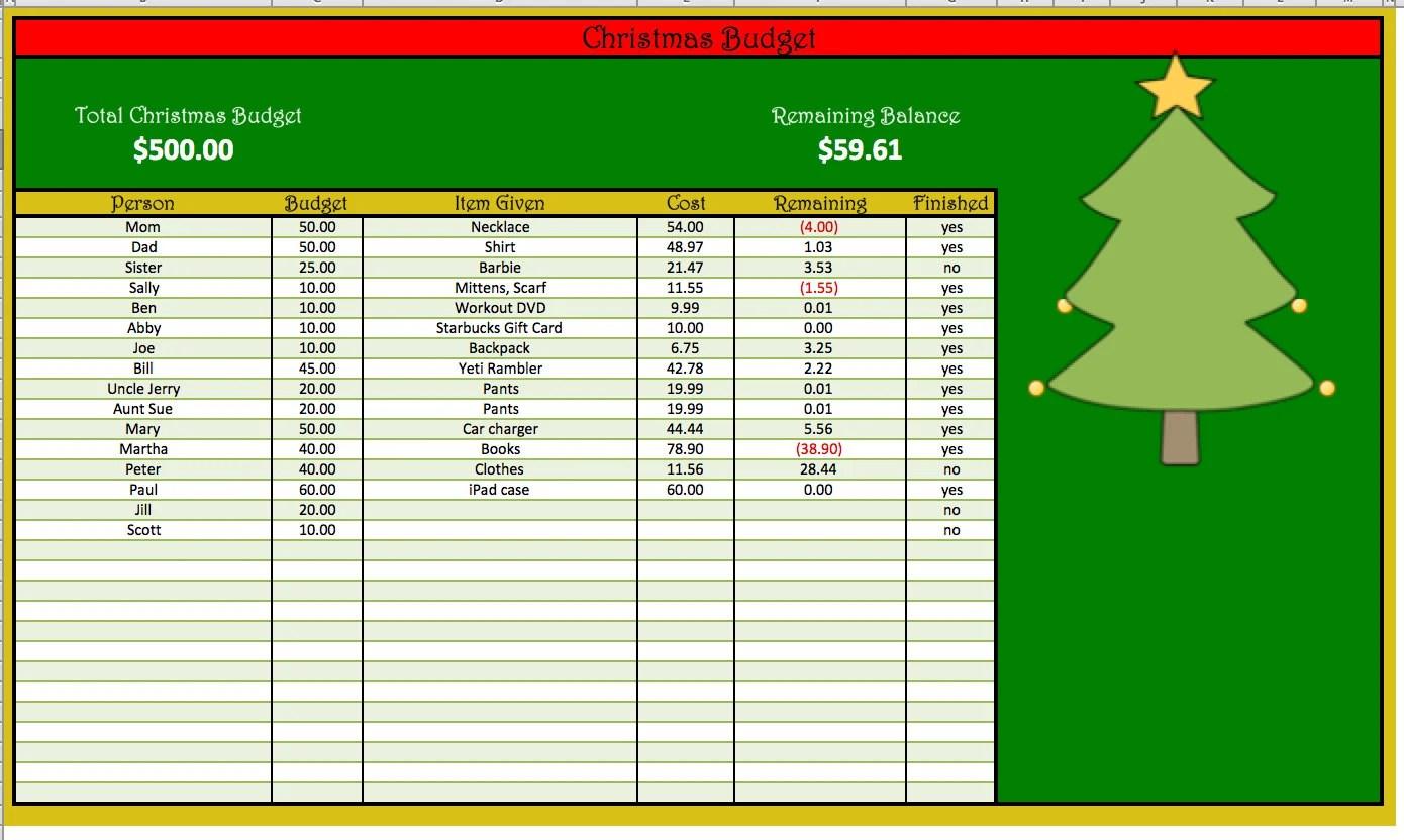 Christmas And Holiday Budget Spreadsheet