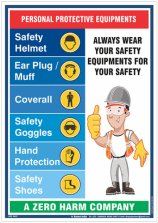 Industrial Safety Poster Manufacturer in Maharashtra India by ...