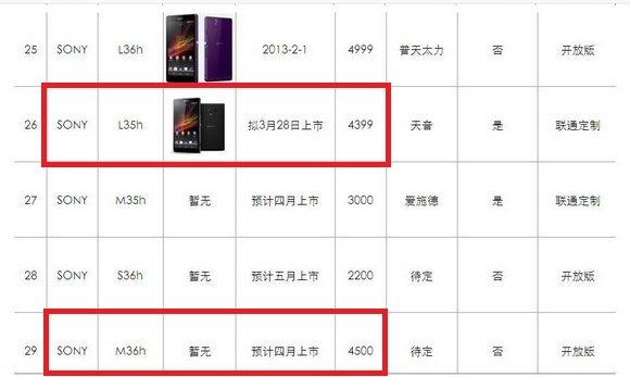三防四核索尼Xperia ZR即将发布 传售价4500元