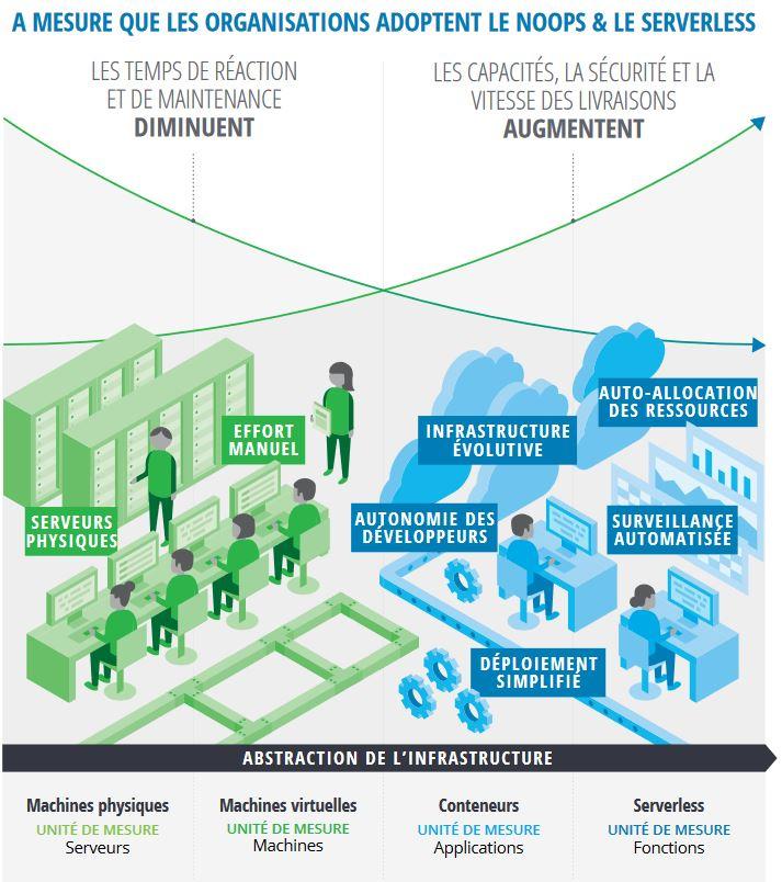Tech Trends Deloitte