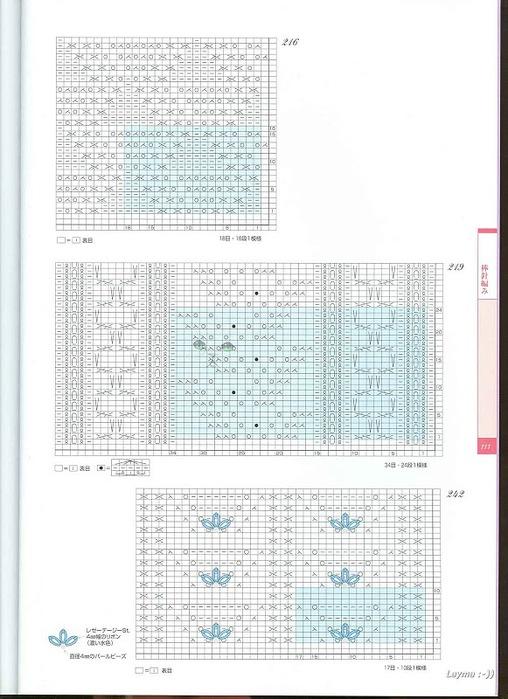 3945880_Knitting_Pattrens_Book_250_111 (508x700, 112Kb)