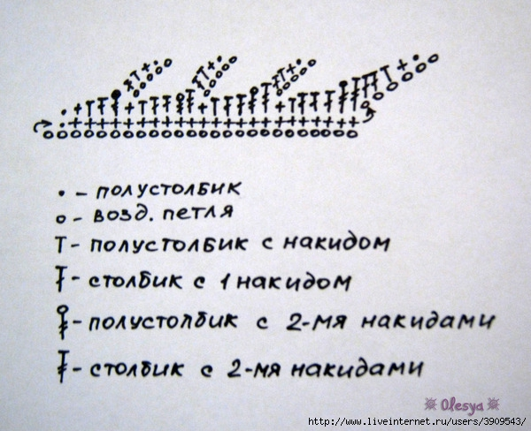 5a0942030023cf8a425466f0674c738b [1] (600x488, 198Kb)