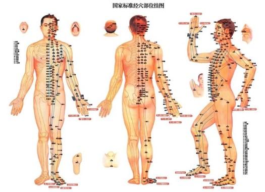 Точки акупунктуры для массажа с бальзамами