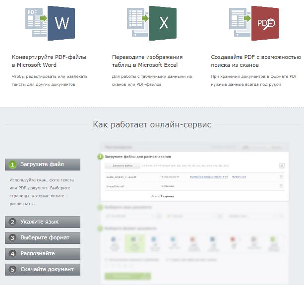 8 лучших программ и веб сервисов для сканирования и распознавания текста