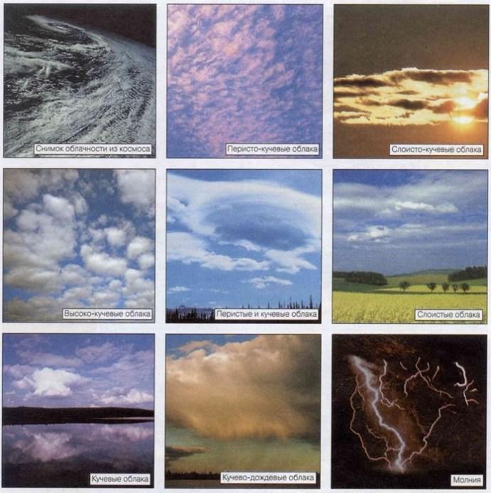 Вездесущая влага: из чего состоит гидросфера Земли