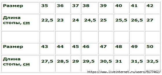 5177462_tablicarazmerov (560x261, 77Kb)