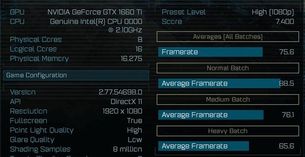 GTX 1660 Ti跑分首曝:超越GTX 1060 20%