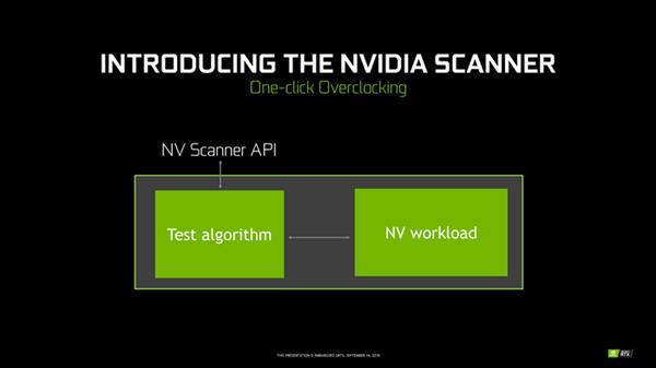 """""""一键""""变大神 NVIDIA OC Scanner超频终极教程"""