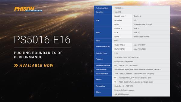 群联再发2款PCIe 4.0主控 SSD硬盘性能狂飙7GB/s
