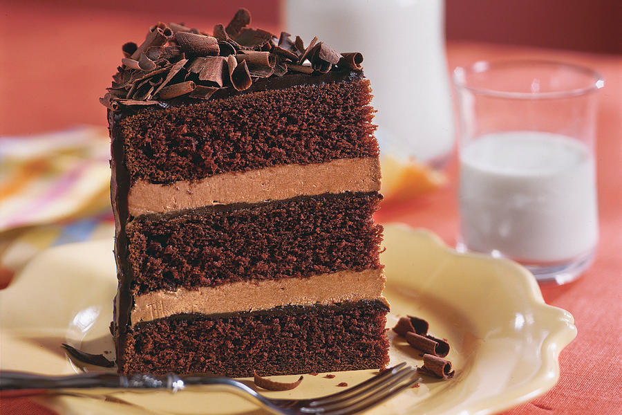 Top Rated Cake Recipes