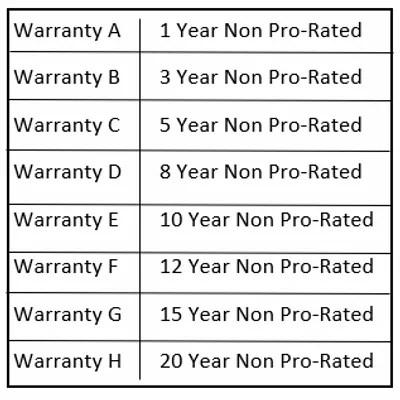 warranty dutch craft mattress company