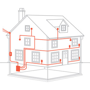 simple house wiring diagrams simple image wiring simple wiring diagram for house wiring diagram on simple house wiring diagrams