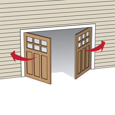 illustration of swing out garage door