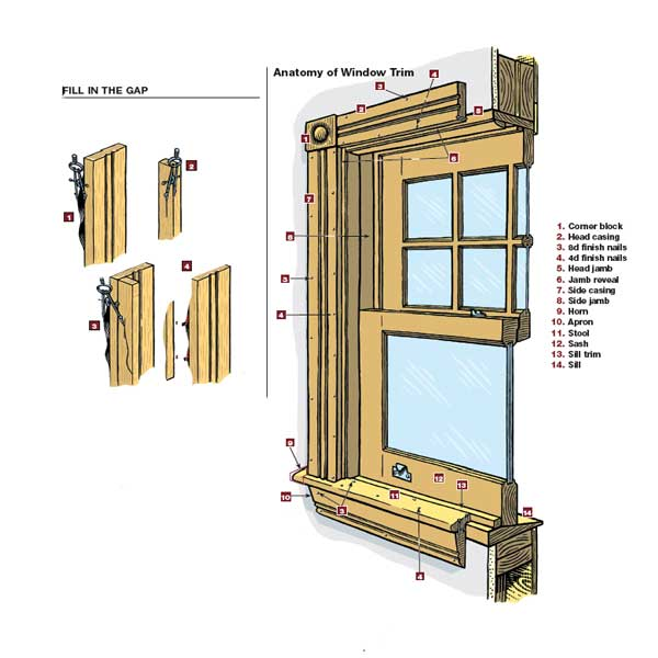 Exterior Window Trim Kits #23: How To Trim Out A Window This Old House