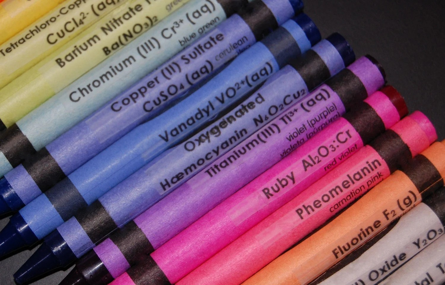Chemistry Crayon CLEAR Labels - set of 96