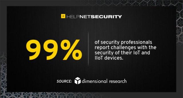 IoT IIoT security
