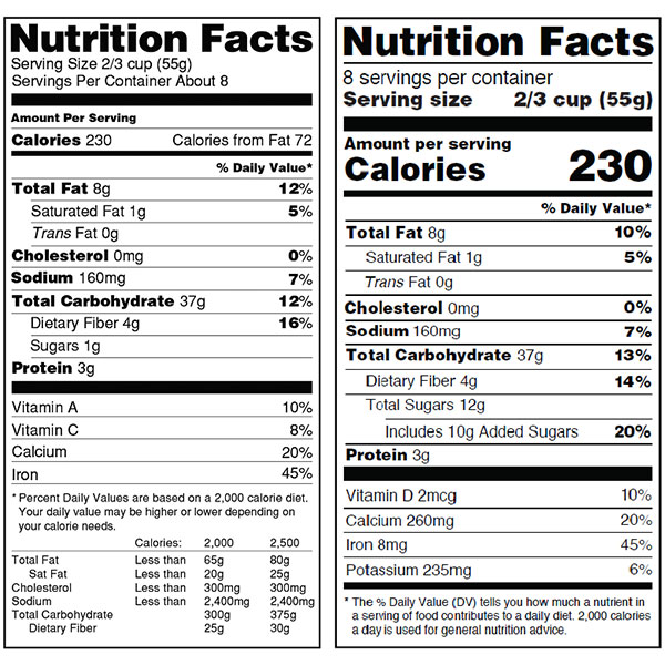 Michelle Obama Reveals Nutrition Facts Label Has Had First Update in 20 Years – See What's Changed| Diets, Nutrition, Michelle Obama