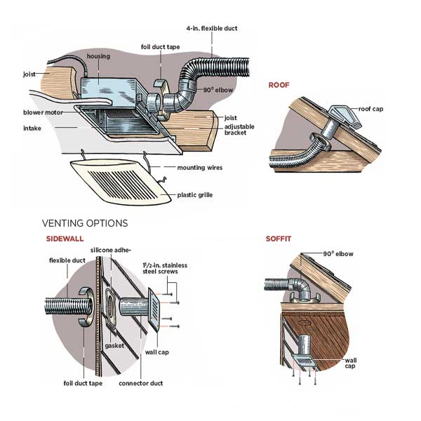 bathroom ceiling fans with light reviews.  images about,