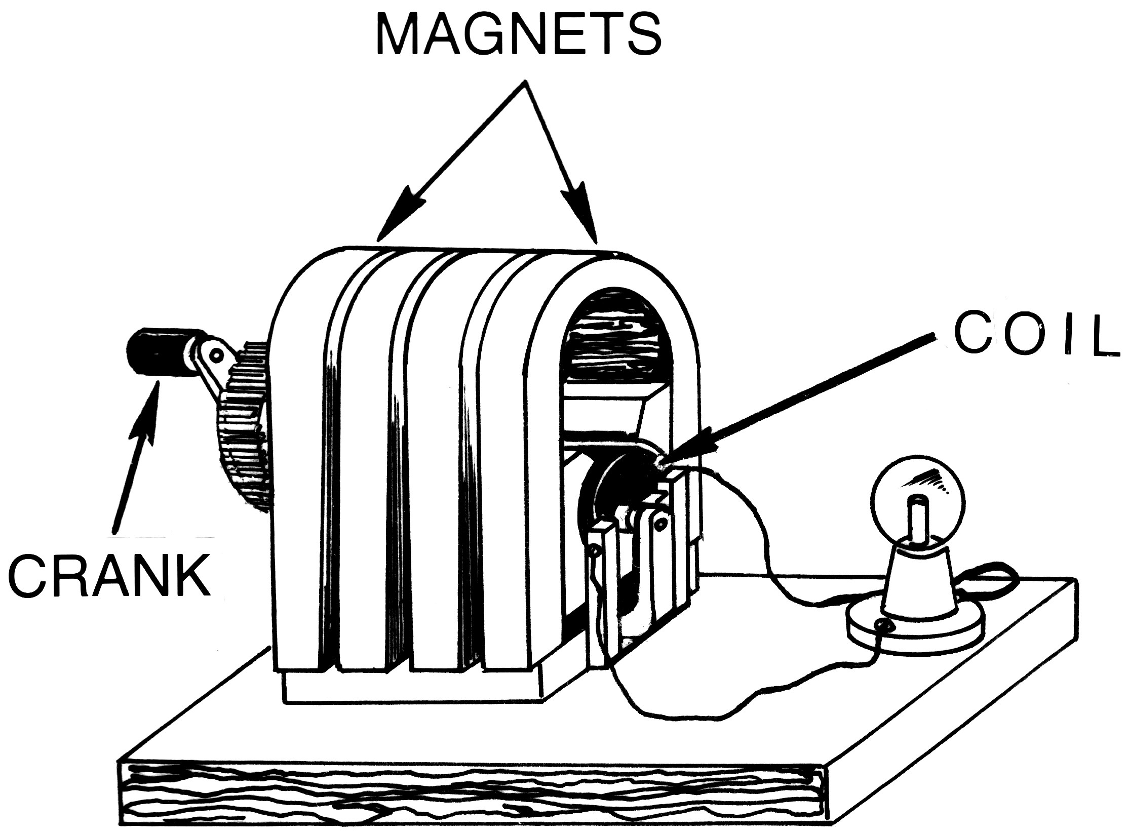 Aircraft Magneto Wiring Diagram