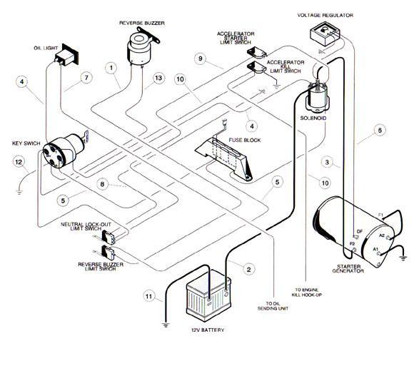 battery wiring diagram 48 volt club car golf cart efcaviation, Wiring diagram