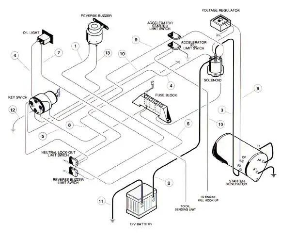 battery wiring diagram 48 volt club car golf cart Diagram of the English Horn Horn Button Diagram
