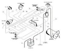 Cartaholics Golf Cart Forum > Club Car GAS 19842005 Diagrams  Gas