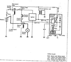 Suzuki RF600RF900 *deel 8* If Ferrari would build a bike  Sport  MotorForum