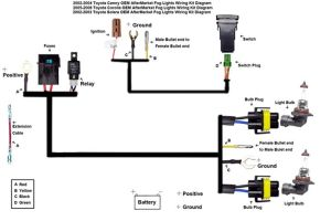 Universal Automotive Fog Light Wiring Harness & Switch Universal Automotive Fog | eBay