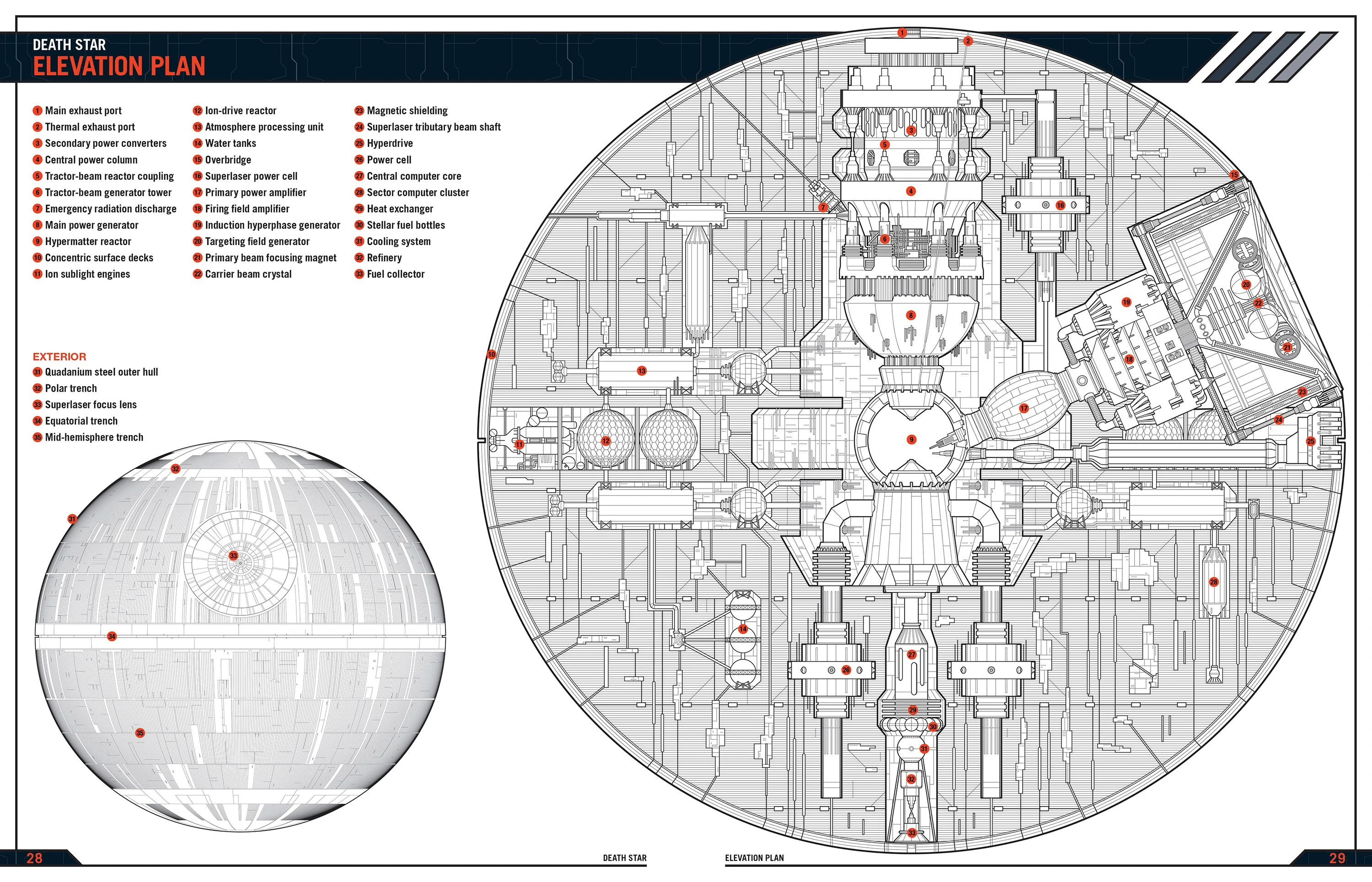 https://i2.wp.com/img4.wikia.nocookie.net/__cb20131105191248/starwars/images/7/7d/Death_Star_Owner%27s_Technical_Manual_blueprints.jpg