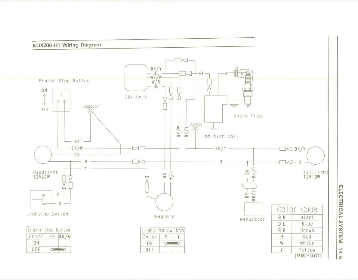 Kdx250 Wiring Diagram
