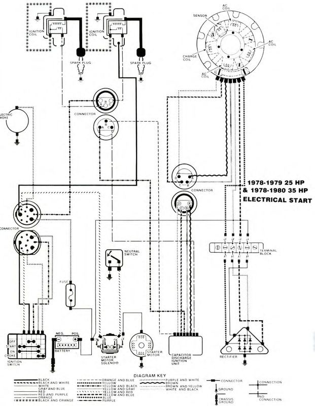 wiring diagram for boat kill switch  u2013 powerking co