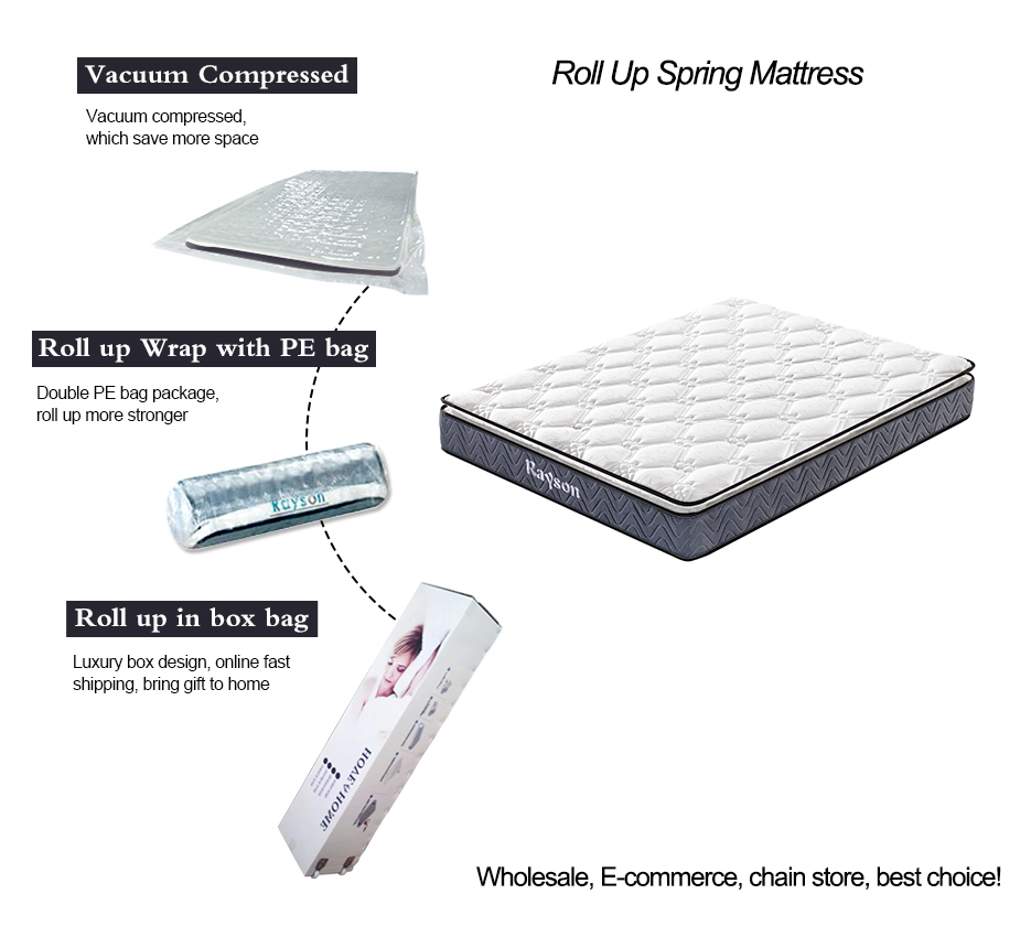 best full size pillow top roll up