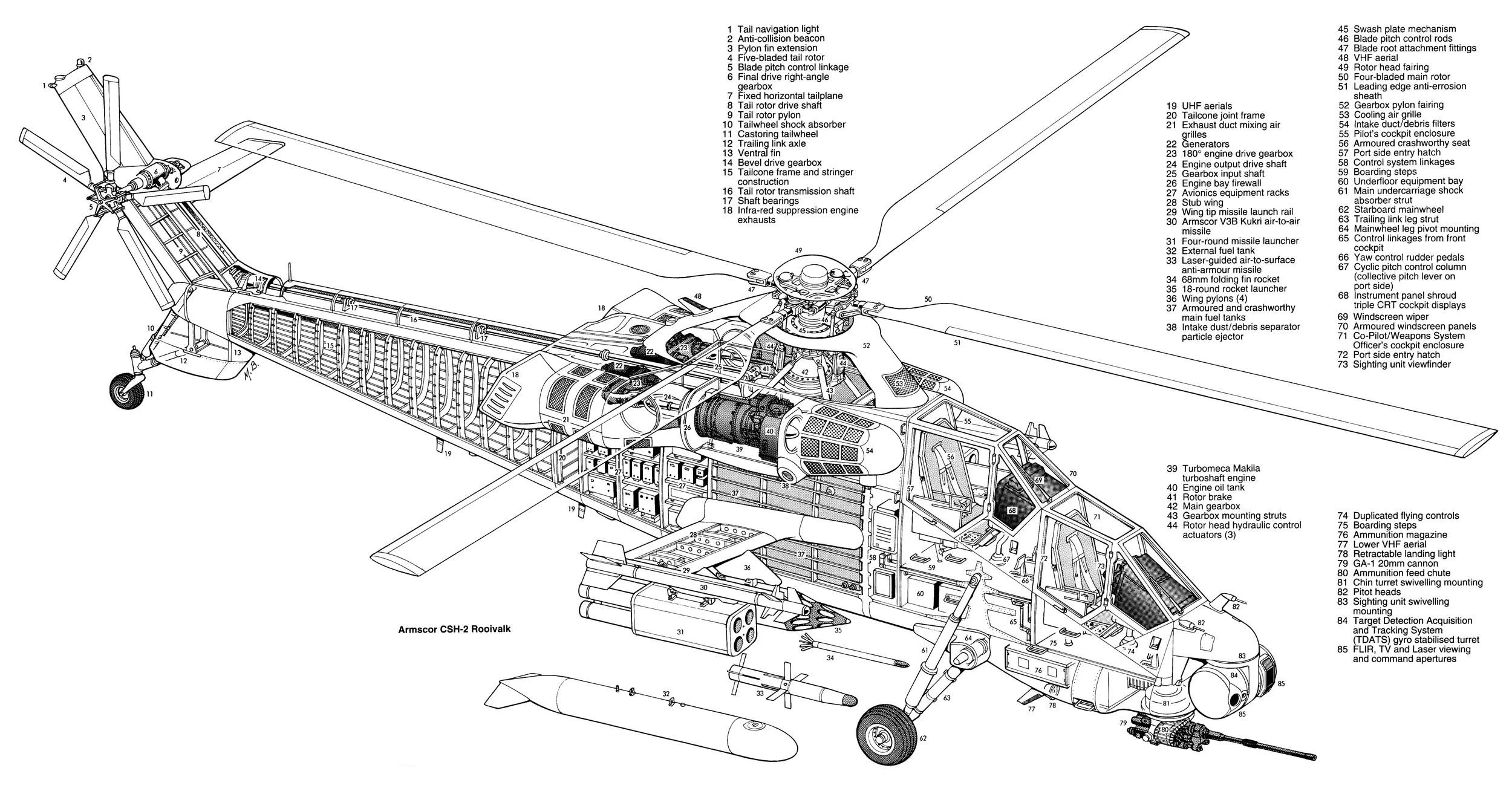 Helicopteros De Combate Para El Ech