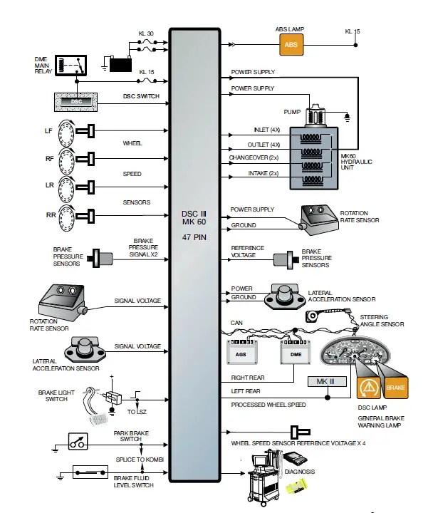 bmw e46 dsc wiring diagram full hd version wiring diagram