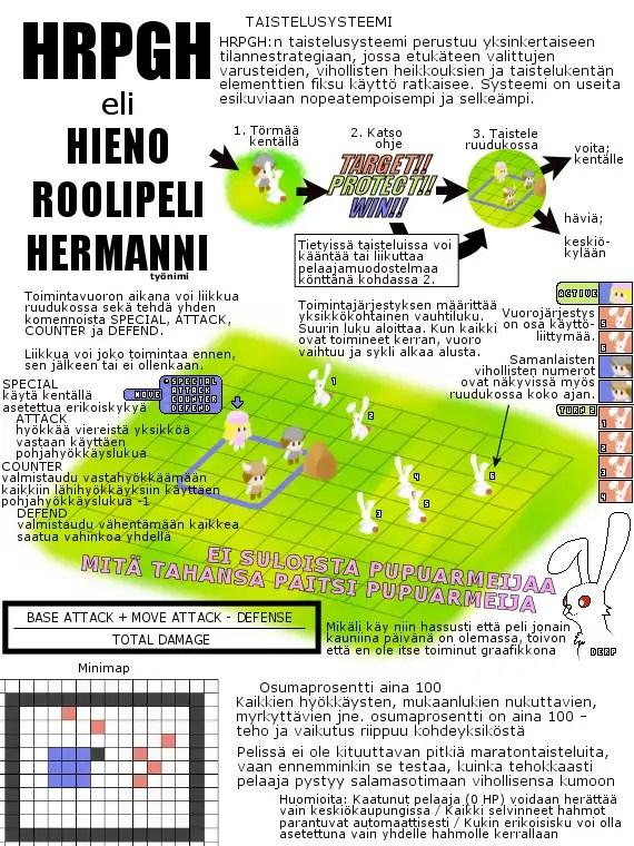 Hienoja pupuja Hermanni.