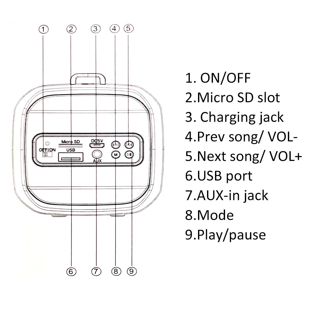 Cigii Dc 5v Portable Wireless Bluetooth Speaker Stereo
