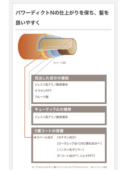 【budトリートメントの取扱い商品のご紹介】_20200114_4