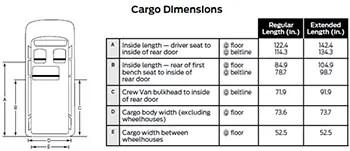 Cargo Width Between Wheelhouses 52 5 At Floor Extended Length