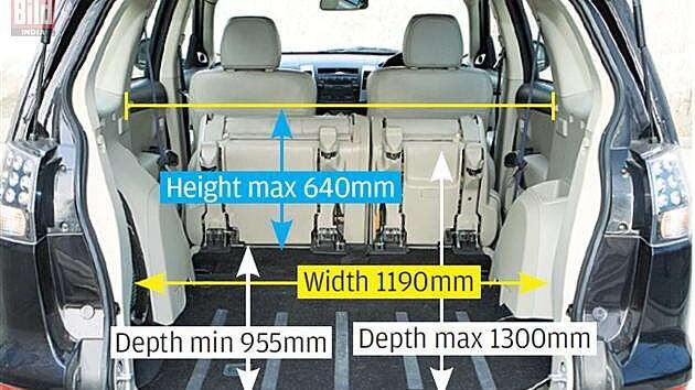 Honda CR V Vs Mitsubishi Outlander Vs Skoda Yeti CarWale