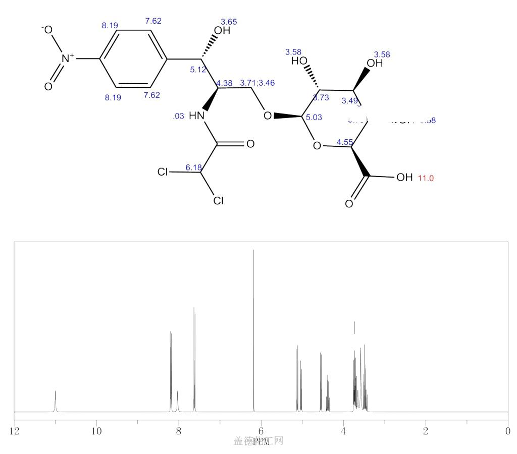 Chloramphenicol Glucuronide 33 2